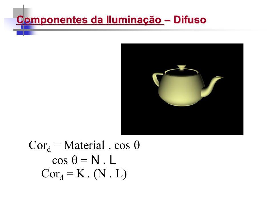 Componentes da Iluminação – Difuso Cor d = Material. cos cos N. L Cor d = K. (N. L)