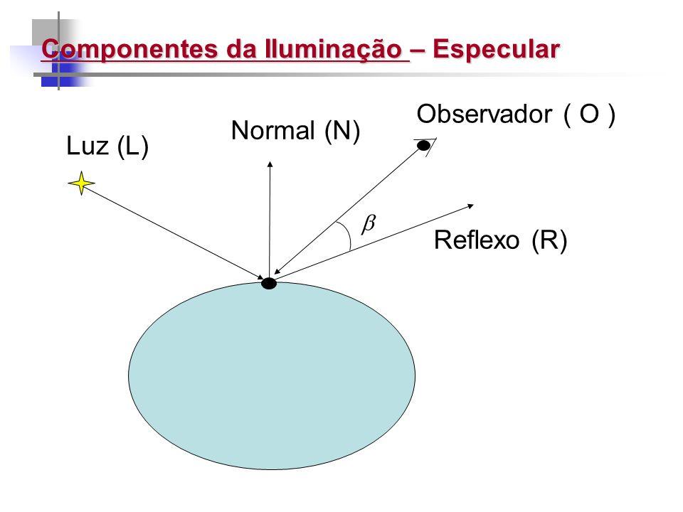 Componentes da Iluminação – Especular Normal (N) Reflexo (R) Luz (L) Observador ( O )