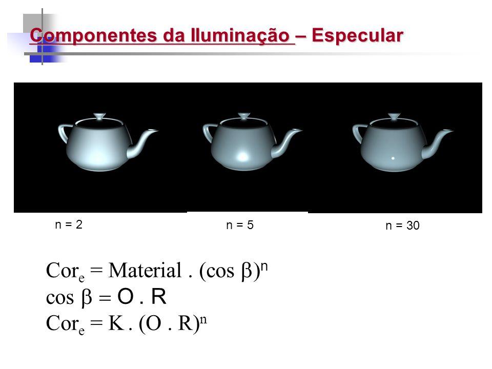 Componentes da Iluminação – Especular Cor e = Material. (cos n cos O. R Cor e = K. (O. R) n n = 2 n = 5 n = 30