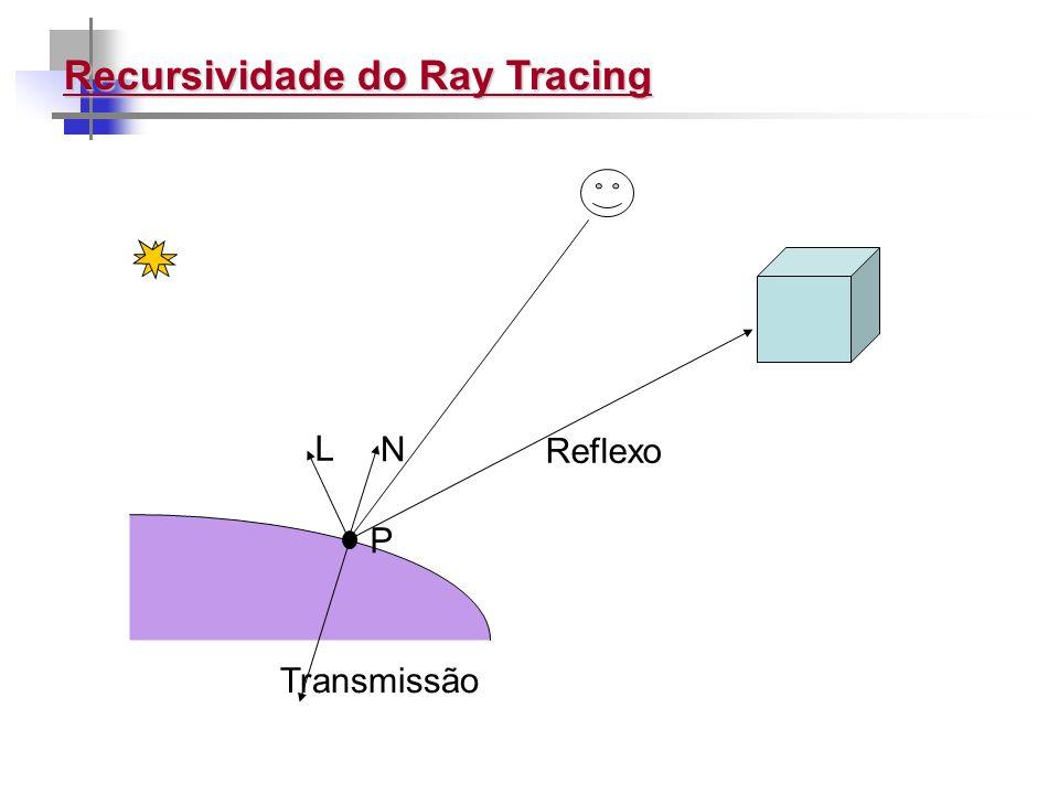 N L Reflexo Transmissão P