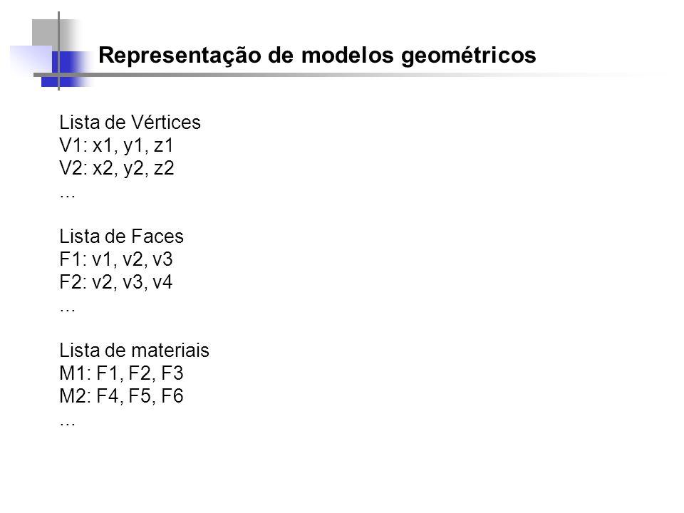 Lista de Vértices V1: x1, y1, z1 V2: x2, y2, z2... Lista de Faces F1: v1, v2, v3 F2: v2, v3, v4... Lista de materiais M1: F1, F2, F3 M2: F4, F5, F6...