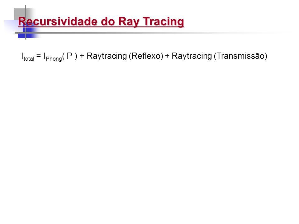 Recursividade do Ray Tracing I total = I Phong ( P ) + Raytracing (Reflexo) + Raytracing (Transmissão)