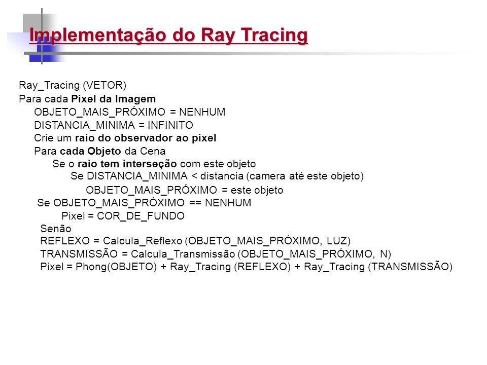 Implementação do Ray Tracing Ray_Tracing (VETOR) Para cada Pixel da Imagem OBJETO_MAIS_PRÓXIMO = NENHUM DISTANCIA_MINIMA = INFINITO Crie um raio do ob