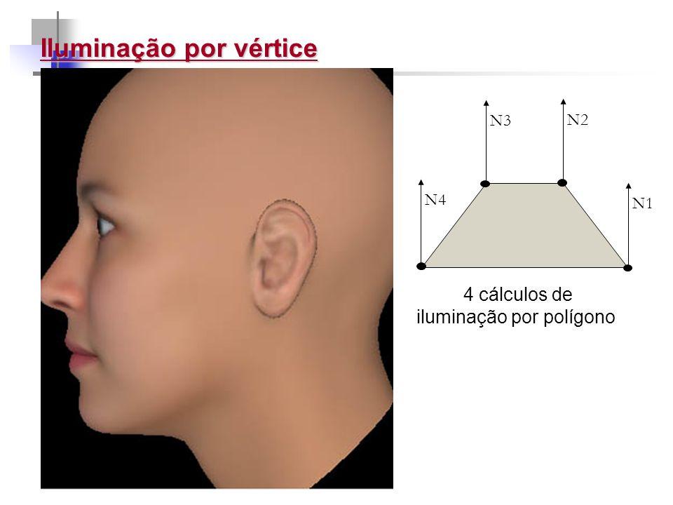 Iluminação por vértice N2 4 cálculos de iluminação por polígono N1 N3 N4