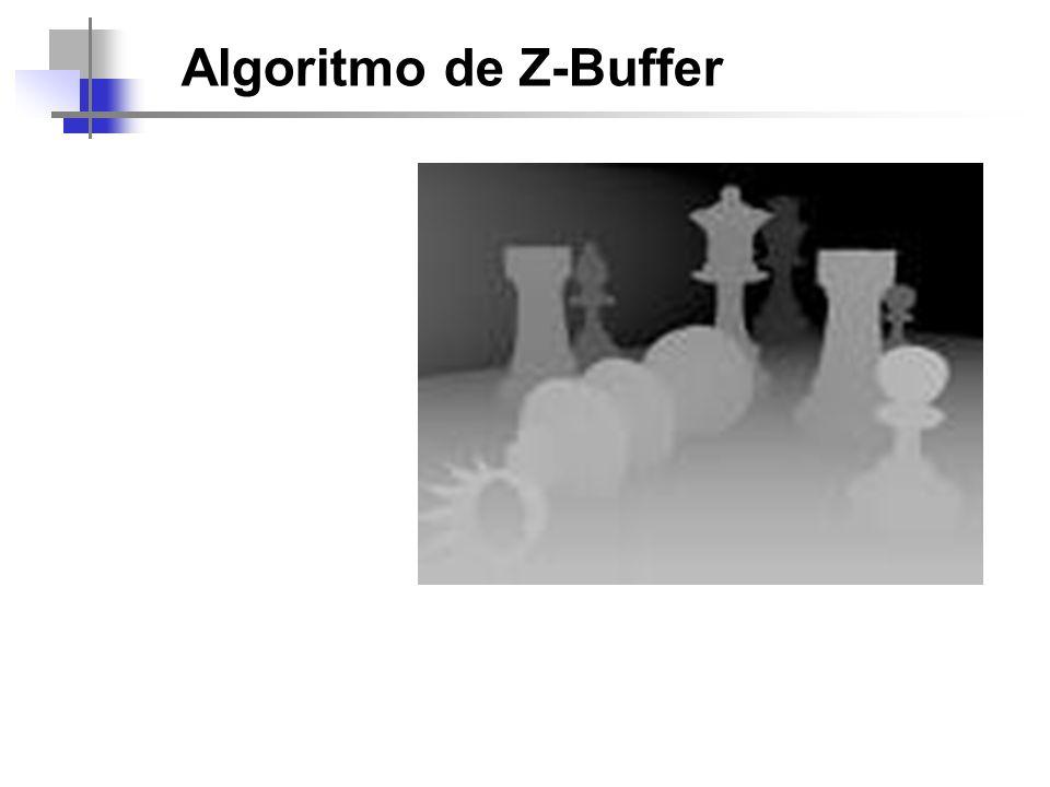 Algoritmo de Z-Buffer