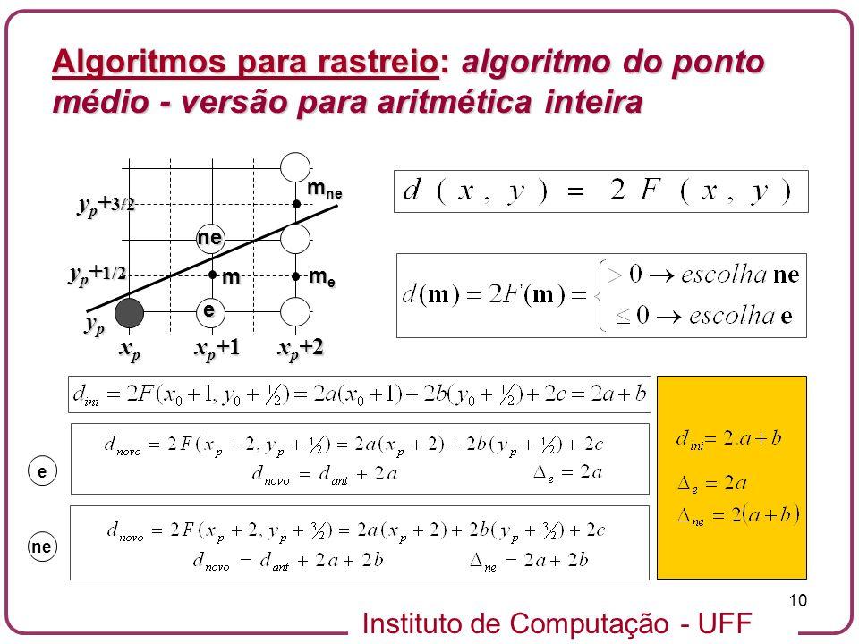 Instituto de Computação - UFF 10 e ne e ne xpxpxpxp xp+1xp+1xp+1xp+1 xp+2xp+2xp+2xp+2 ypypypyp m y p + 1/2 y p + 3/2 m ne memememe Algoritmos para ras