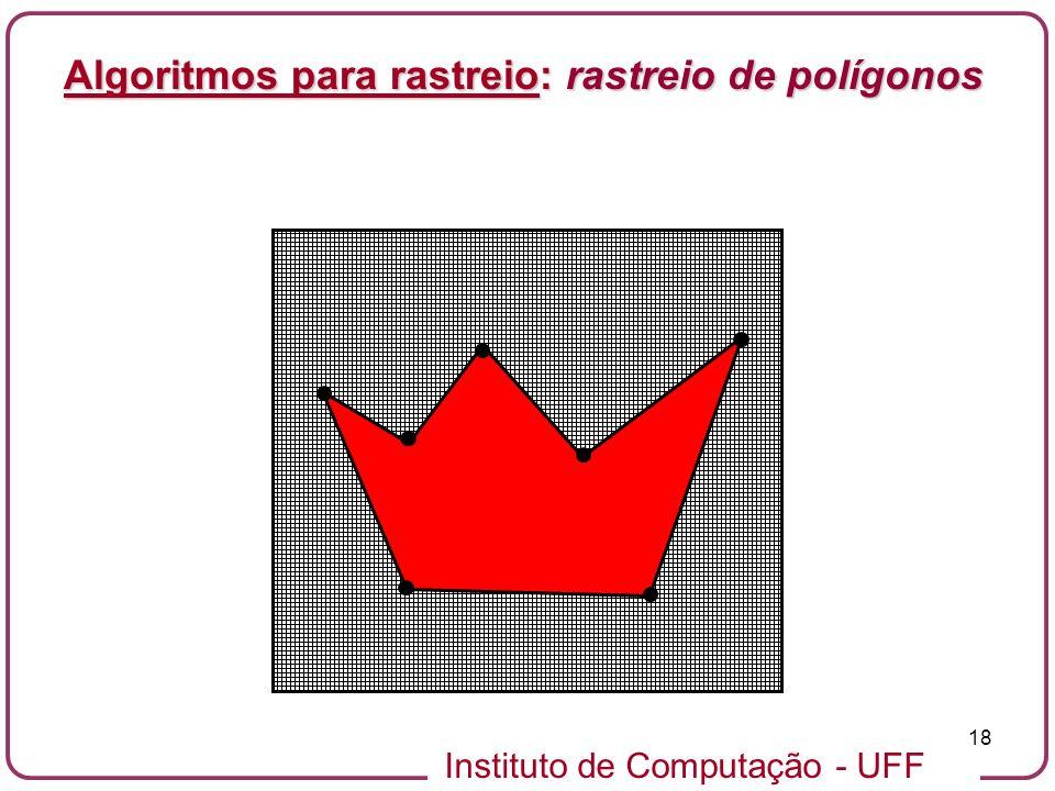Instituto de Computação - UFF 18 Algoritmos para rastreio: rastreio de polígonos