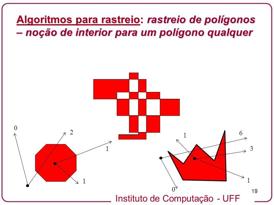 Instituto de Computação - UFF 19 0 2 1 1 0 1 3 6 1 Algoritmos para rastreio: rastreio de polígonos – noção de interior para um polígono qualquer