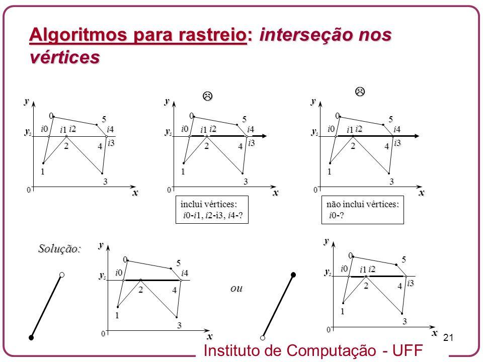 Instituto de Computação - UFF 21 inclui vértices: i0-i1, i2-i3, i4-? i0-i1, i2-i3, i4-? não inclui vértices: i0-? i0-? xy ysysysys 5 0 1 2 4 i0i0i0i0