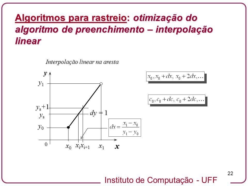 Instituto de Computação - UFF 22 Interpolação linear na aresta ys+1ys+1ys+1ys+1 dy = 1 xy y0y0y0y0 y1y1y1y1 ysysysys x1x1x1x1 x0x0x0x0 0 xixixixi x i+