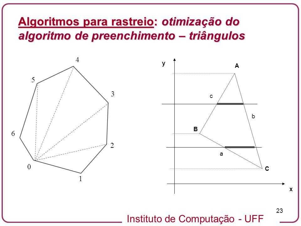 Instituto de Computação - UFF 23 0 1 2 3 4 5 6 B C a b c x y A Algoritmos para rastreio: otimização do algoritmo de preenchimento – triângulos