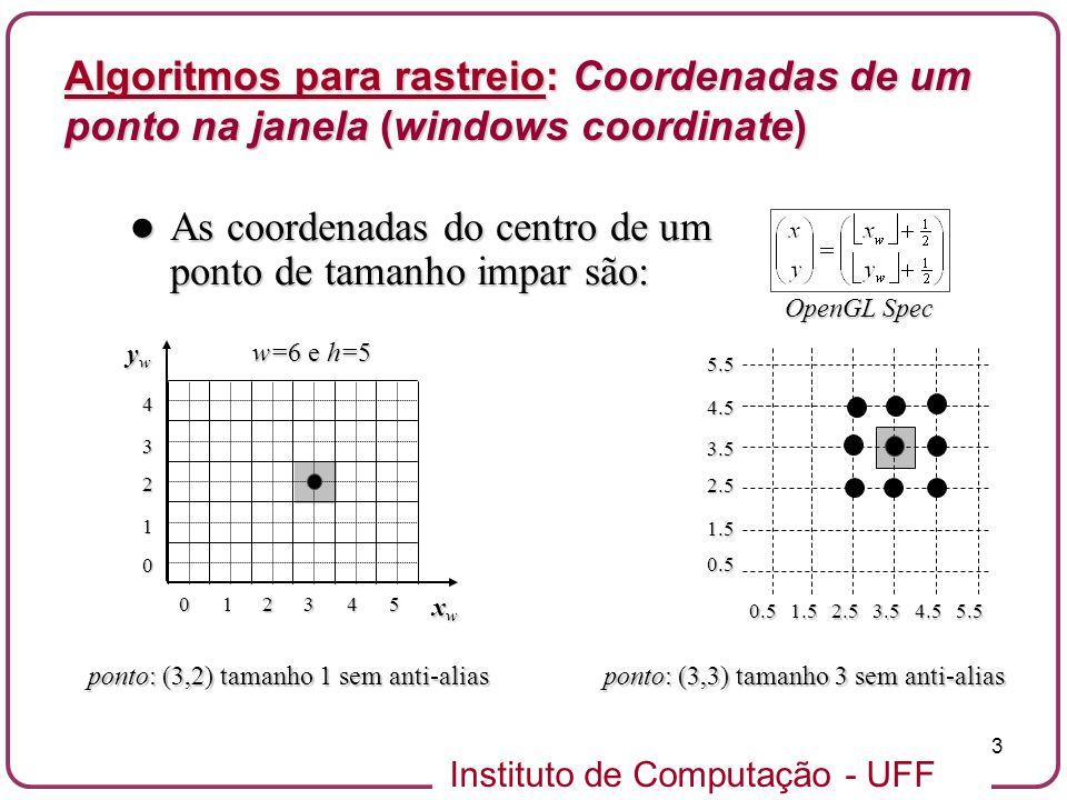Instituto de Computação - UFF 3 ponto: (3,2) tamanho 1 sem anti-alias ponto: (3,3) tamanho 3 sem anti-alias OpenGL Spec 0.51.52.53.54.55.5 0.5 1.5 2.5