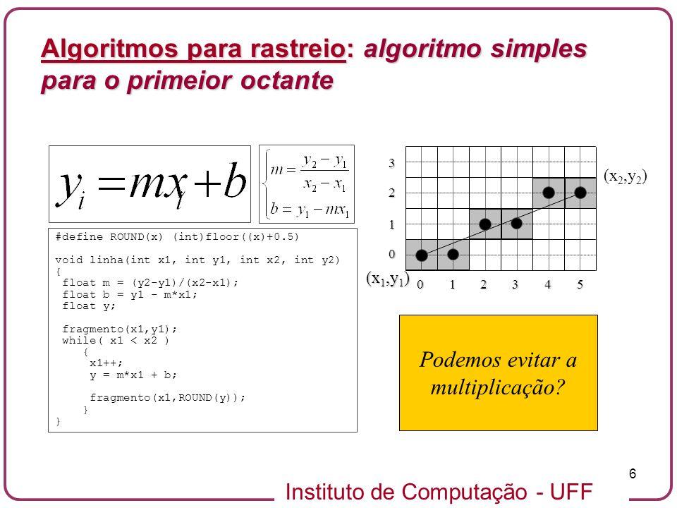 Instituto de Computação - UFF 6 #define ROUND(x) (int)floor((x)+0.5) void linha(int x1, int y1, int x2, int y2) { float m = (y2-y1)/(x2-x1); float b =