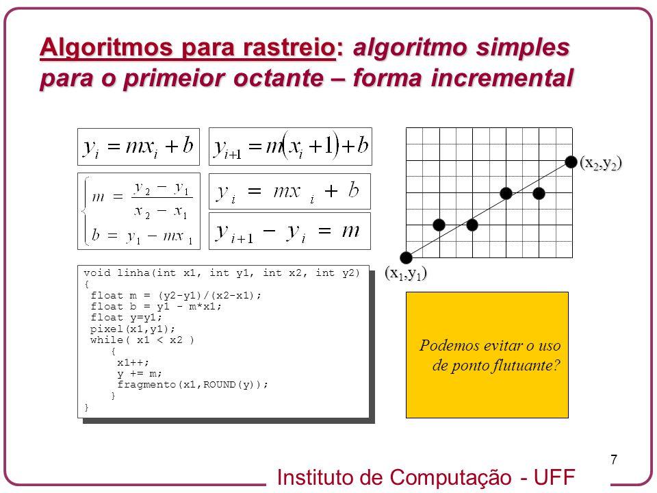 Instituto de Computação - UFF 7 void linha(int x1, int y1, int x2, int y2) { float m = (y2-y1)/(x2-x1); float b = y1 - m*x1; float y=y1; pixel(x1,y1);