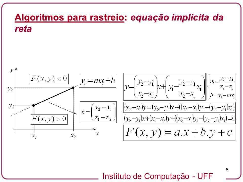 Instituto de Computação - UFF 8 x1x1x1x1 x2x2x2x2 y1y1y1y1 y2y2y2y2 x y Algoritmos para rastreio: equação implícita da reta