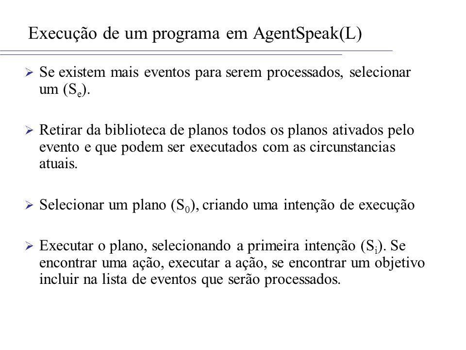 Execução de um programa em AgentSpeak(L) Se existem mais eventos para serem processados, selecionar um (S e ).