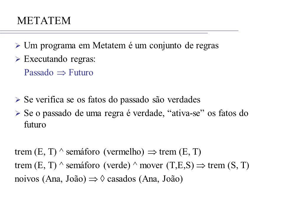 METATEM Um programa em Metatem é um conjunto de regras Executando regras: Passado Futuro Se verifica se os fatos do passado são verdades Se o passado de uma regra é verdade, ativa-se os fatos do futuro trem (E, T) ^ semáforo (vermelho) trem (E, T) trem (E, T) ^ semáforo (verde) ^ mover (T,E,S) trem (S, T) noivos (Ana, João) casados (Ana, João)