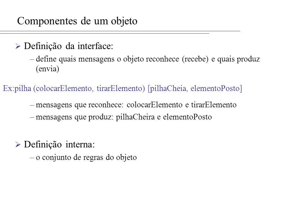 Componentes de um objeto Definição da interface: –define quais mensagens o objeto reconhece (recebe) e quais produz (envia) –mensagens que reconhece: colocarElemento e tirarElemento –mensagens que produz: pilhaCheira e elementoPosto Definição interna: –o conjunto de regras do objeto Ex:pilha (colocarElemento, tirarElemento) [pilhaCheia, elementoPosto]