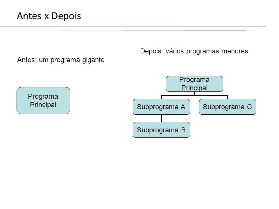 Antes x Depois Programa Principal Subprograma ASubprograma C Subprograma B Antes: um programa gigante Depois: vários programas menores