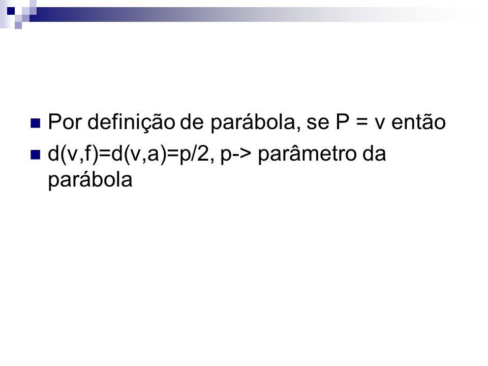 Por definição de parábola, se P = v então d(v,f)=d(v,a)=p/2, p-> parâmetro da parábola