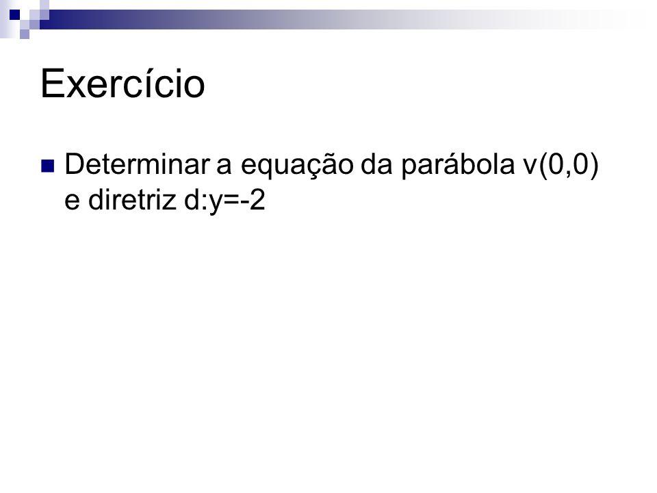 Exercício Determinar a equação da parábola v(0,0) e diretriz d:y=-2