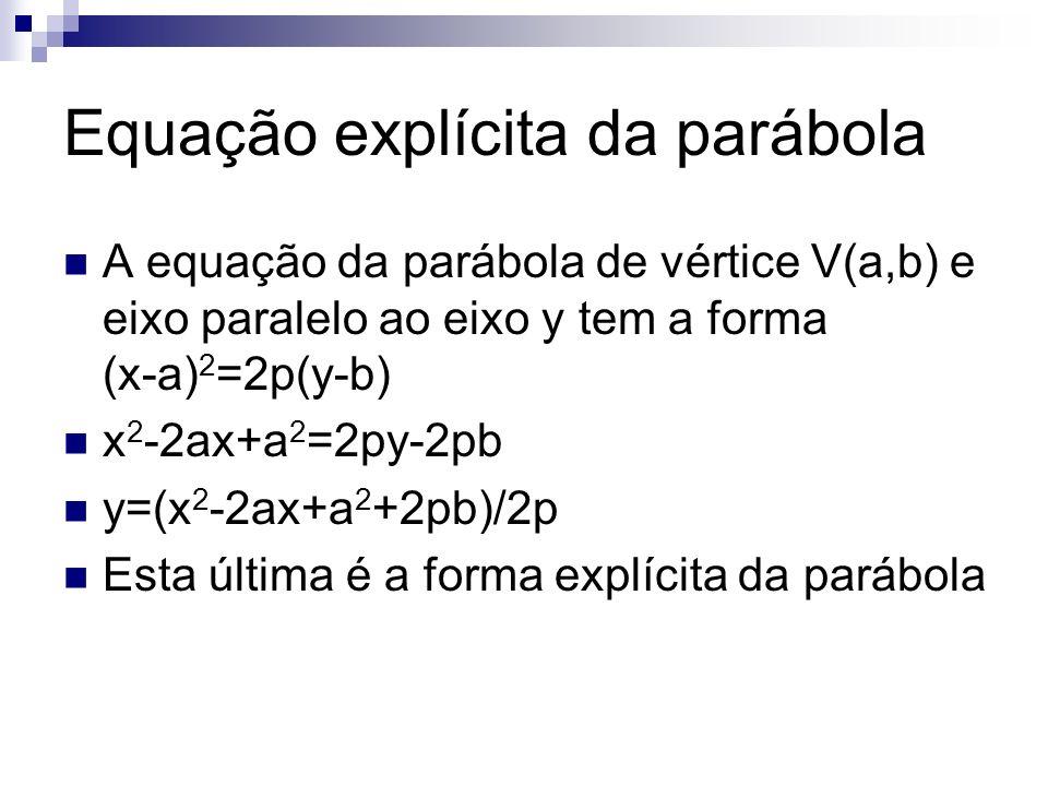 Equação explícita da parábola A equação da parábola de vértice V(a,b) e eixo paralelo ao eixo y tem a forma (x-a) 2 =2p(y-b) x 2 -2ax+a 2 =2py-2pb y=(