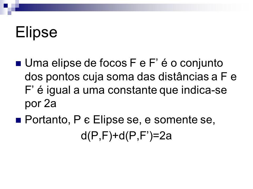 Elipse Uma elipse de focos F e F é o conjunto dos pontos cuja soma das distâncias a F e F é igual a uma constante que indica-se por 2a Portanto, P є E
