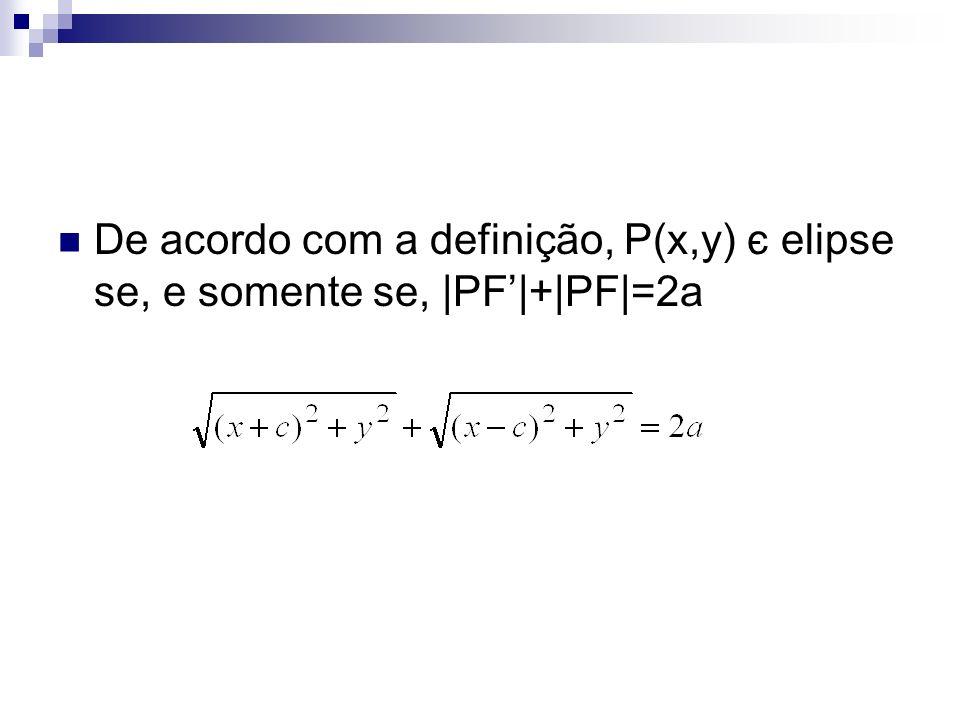 De acordo com a definição, P(x,y) є elipse se, e somente se, |PF|+|PF|=2a