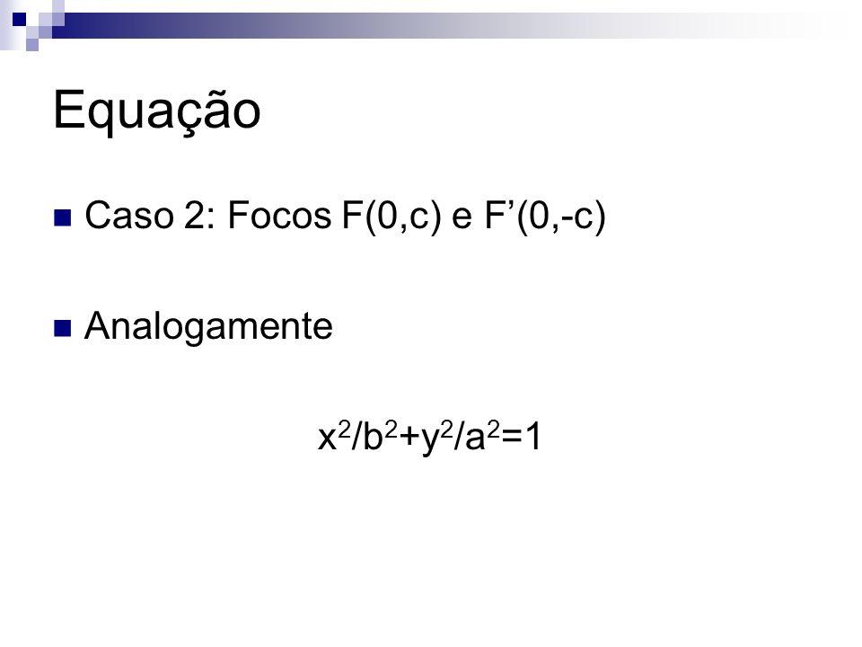 Equação Caso 2: Focos F(0,c) e F(0,-c) Analogamente x 2 /b 2 +y 2 /a 2 =1