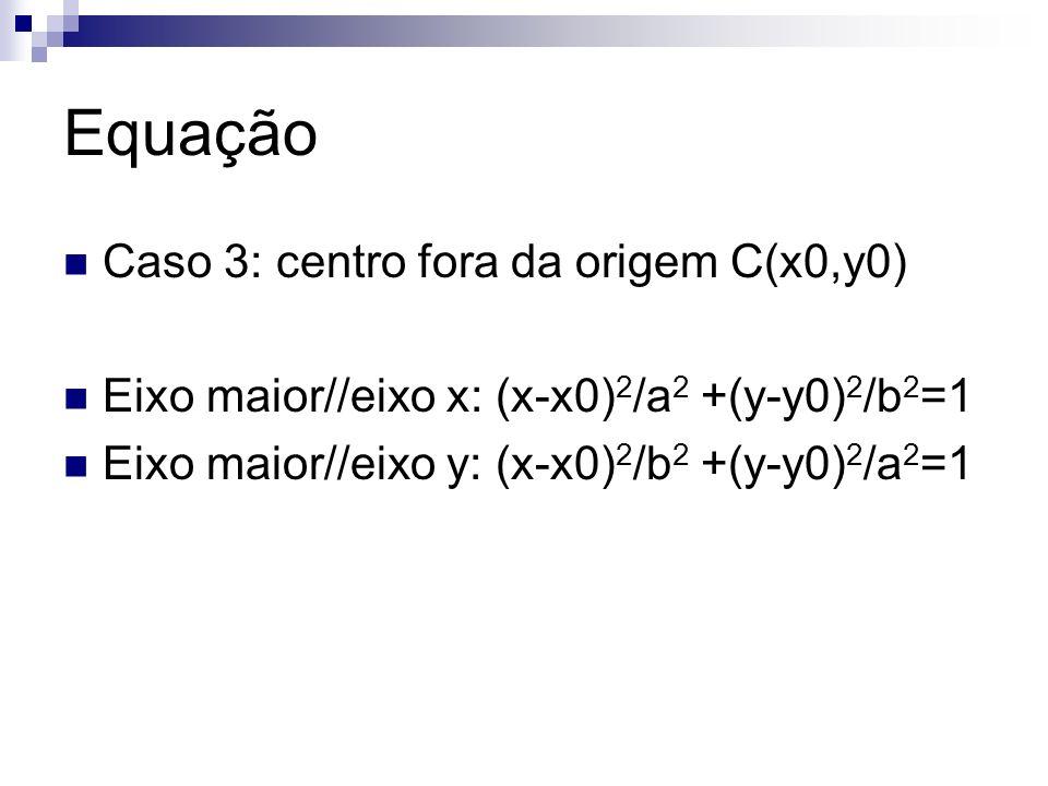 Equação Caso 3: centro fora da origem C(x0,y0) Eixo maior//eixo x: (x-x0) 2 /a 2 +(y-y0) 2 /b 2 =1 Eixo maior//eixo y: (x-x0) 2 /b 2 +(y-y0) 2 /a 2 =1