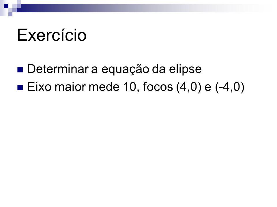 Exercício Determinar a equação da elipse Eixo maior mede 10, focos (4,0) e (-4,0)