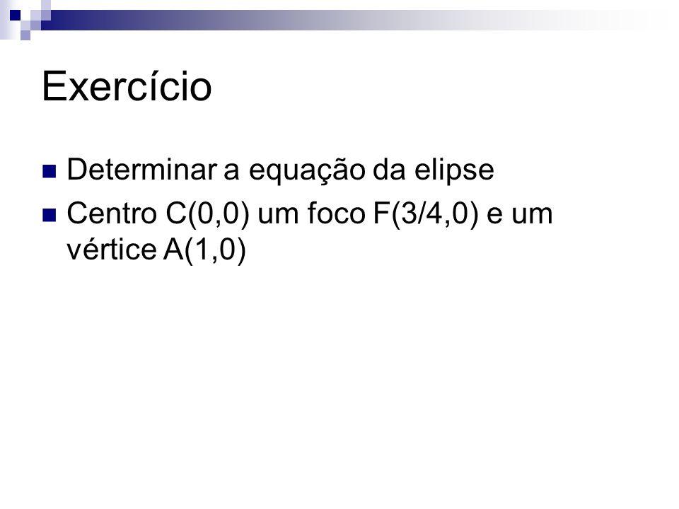 Exercício Determinar a equação da elipse Centro C(0,0) um foco F(3/4,0) e um vértice A(1,0)
