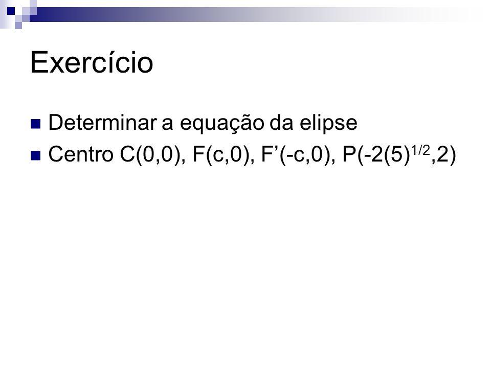 Exercício Determinar a equação da elipse Centro C(0,0), F(c,0), F(-c,0), P(-2(5) 1/2,2)