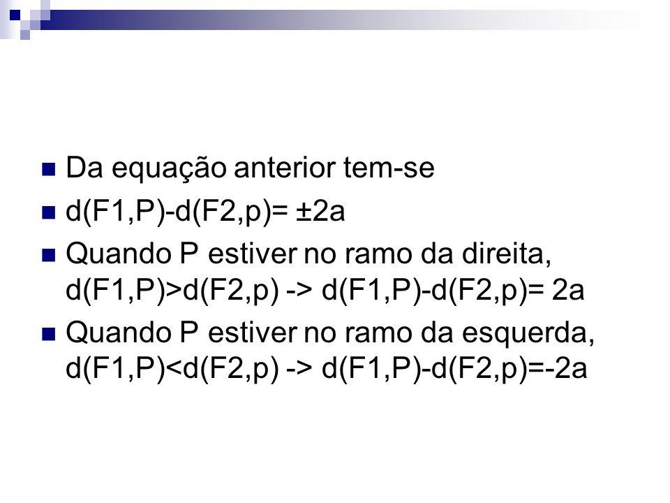 Da equação anterior tem-se d(F1,P)-d(F2,p)= ±2a Quando P estiver no ramo da direita, d(F1,P)>d(F2,p) -> d(F1,P)-d(F2,p)= 2a Quando P estiver no ramo d