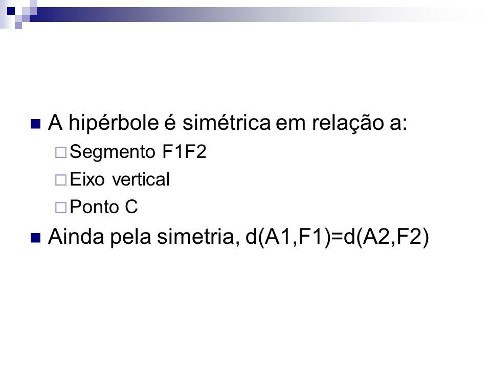 A hipérbole é simétrica em relação a: Segmento F1F2 Eixo vertical Ponto C Ainda pela simetria, d(A1,F1)=d(A2,F2)