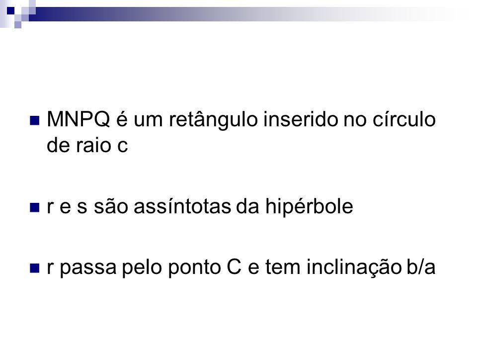 MNPQ é um retângulo inserido no círculo de raio c r e s são assíntotas da hipérbole r passa pelo ponto C e tem inclinação b/a