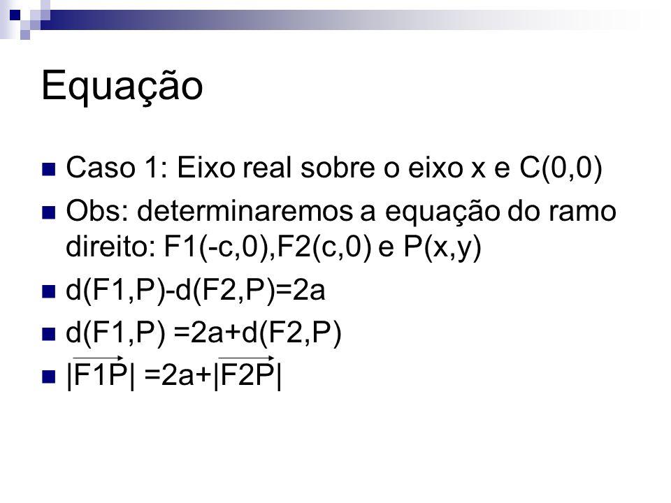 Equação Caso 1: Eixo real sobre o eixo x e C(0,0) Obs: determinaremos a equação do ramo direito: F1(-c,0),F2(c,0) e P(x,y) d(F1,P)-d(F2,P)=2a d(F1,P)