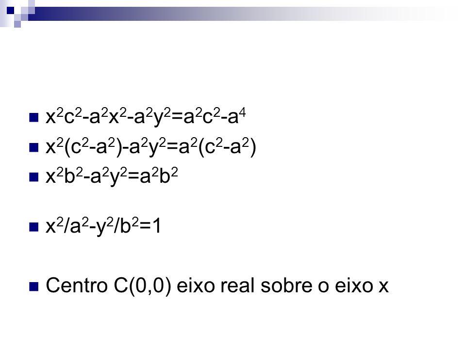 x 2 c 2 -a 2 x 2 -a 2 y 2 =a 2 c 2 -a 4 x 2 (c 2 -a 2 )-a 2 y 2 =a 2 (c 2 -a 2 ) x 2 b 2 -a 2 y 2 =a 2 b 2 x 2 /a 2 -y 2 /b 2 =1 Centro C(0,0) eixo re
