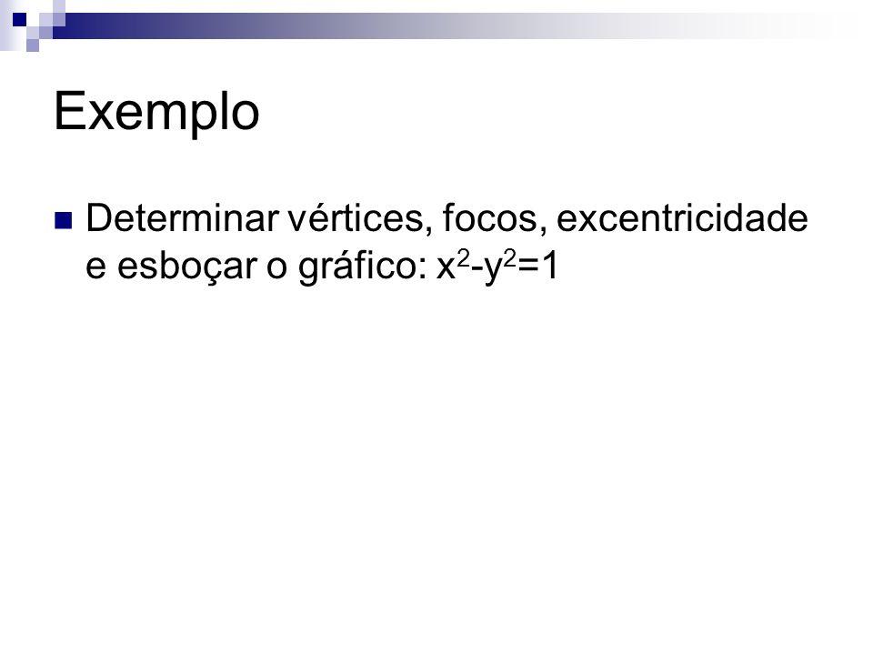 Exemplo Determinar vértices, focos, excentricidade e esboçar o gráfico: x 2 -y 2 =1
