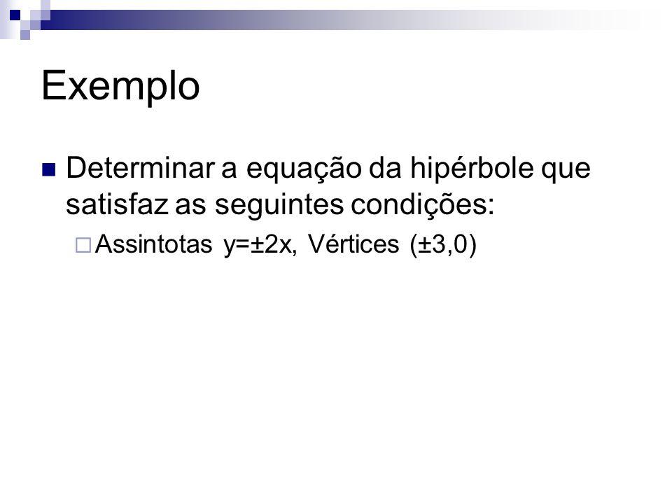 Exemplo Determinar a equação da hipérbole que satisfaz as seguintes condições: Assintotas y=±2x, Vértices (±3,0)