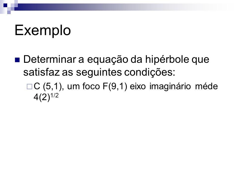 Exemplo Determinar a equação da hipérbole que satisfaz as seguintes condições: C (5,1), um foco F(9,1) eixo imaginário méde 4(2) 1/2