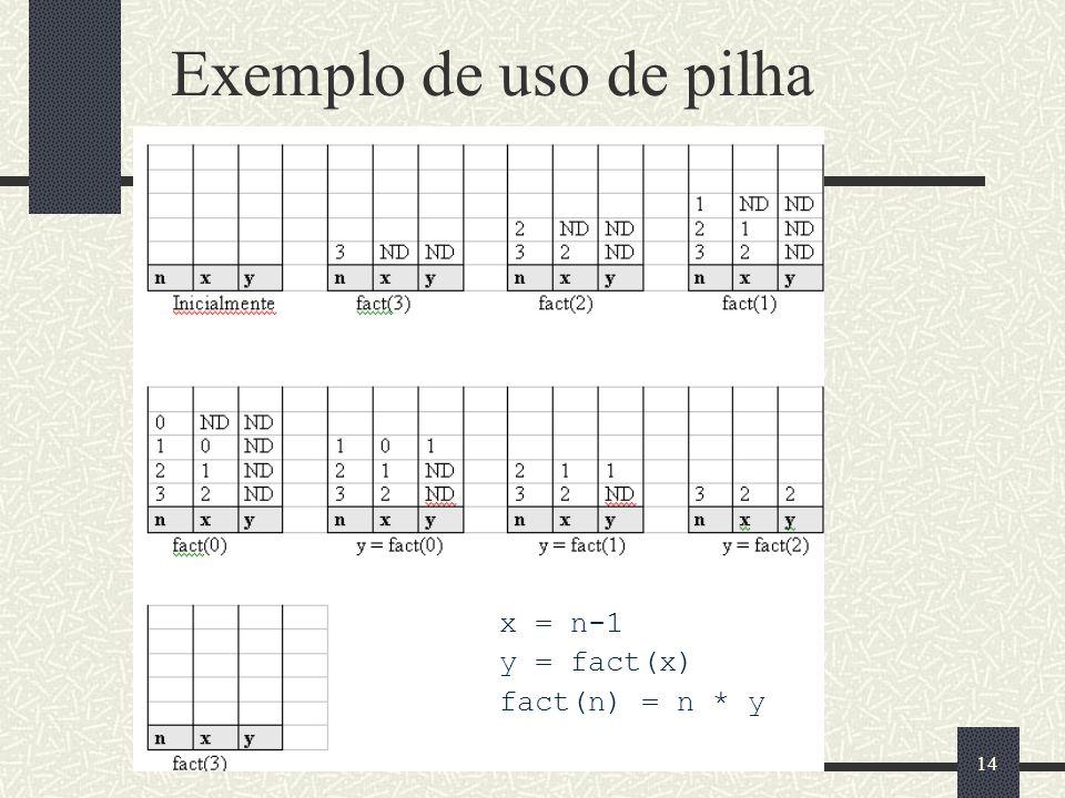 14 Exemplo de uso de pilha x = n-1 y = fact(x) fact(n) = n * y
