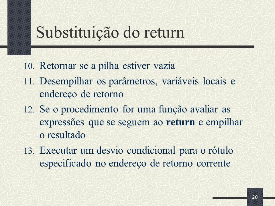 20 Substituição do return 10. Retornar se a pilha estiver vazia 11. Desempilhar os parâmetros, variáveis locais e endereço de retorno 12. Se o procedi