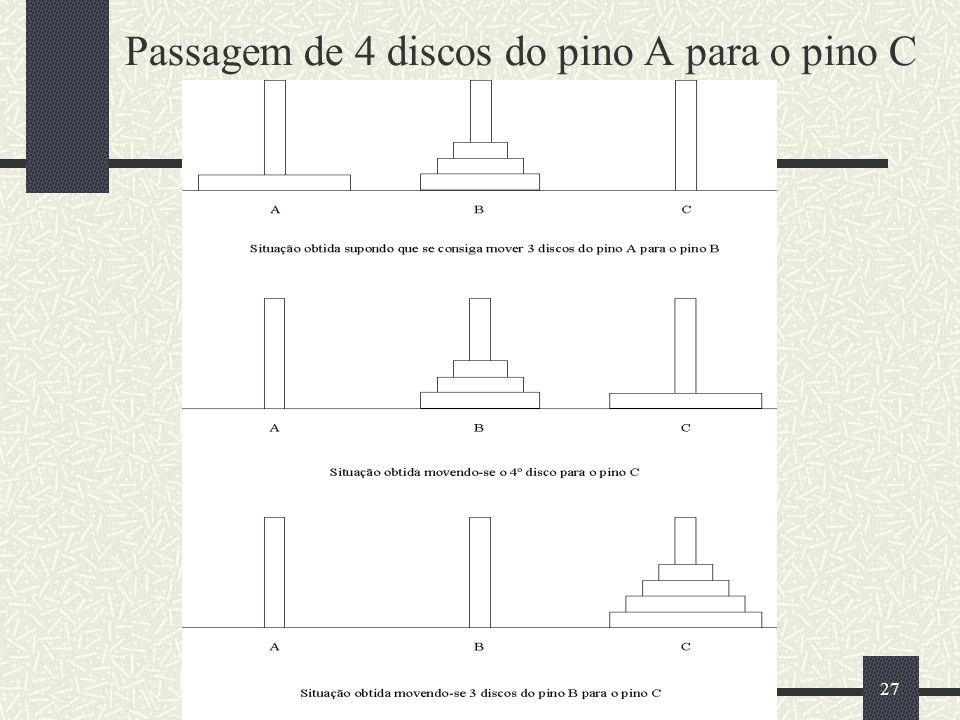 27 Passagem de 4 discos do pino A para o pino C