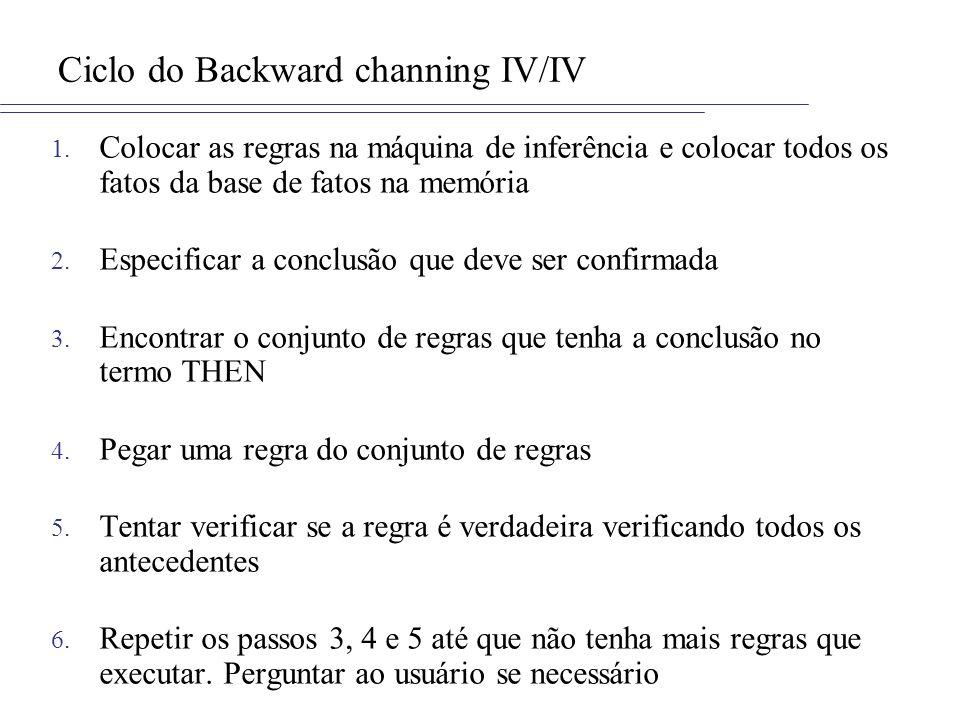 Ciclo do Backward channing IV/IV 1. Colocar as regras na máquina de inferência e colocar todos os fatos da base de fatos na memória 2. Especificar a c
