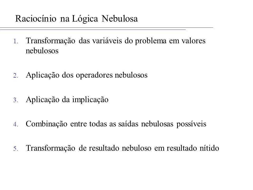 Raciocínio na Lógica Nebulosa 1. Transformação das variáveis do problema em valores nebulosos 2. Aplicação dos operadores nebulosos 3. Aplicação da im