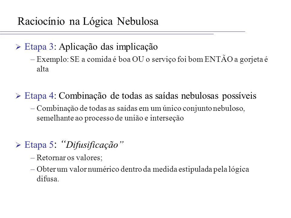Raciocínio na Lógica Nebulosa Etapa 3: Aplicação das implicação –Exemplo: SE a comida é boa OU o serviço foi bom ENTÃO a gorjeta é alta Etapa 4: Combi