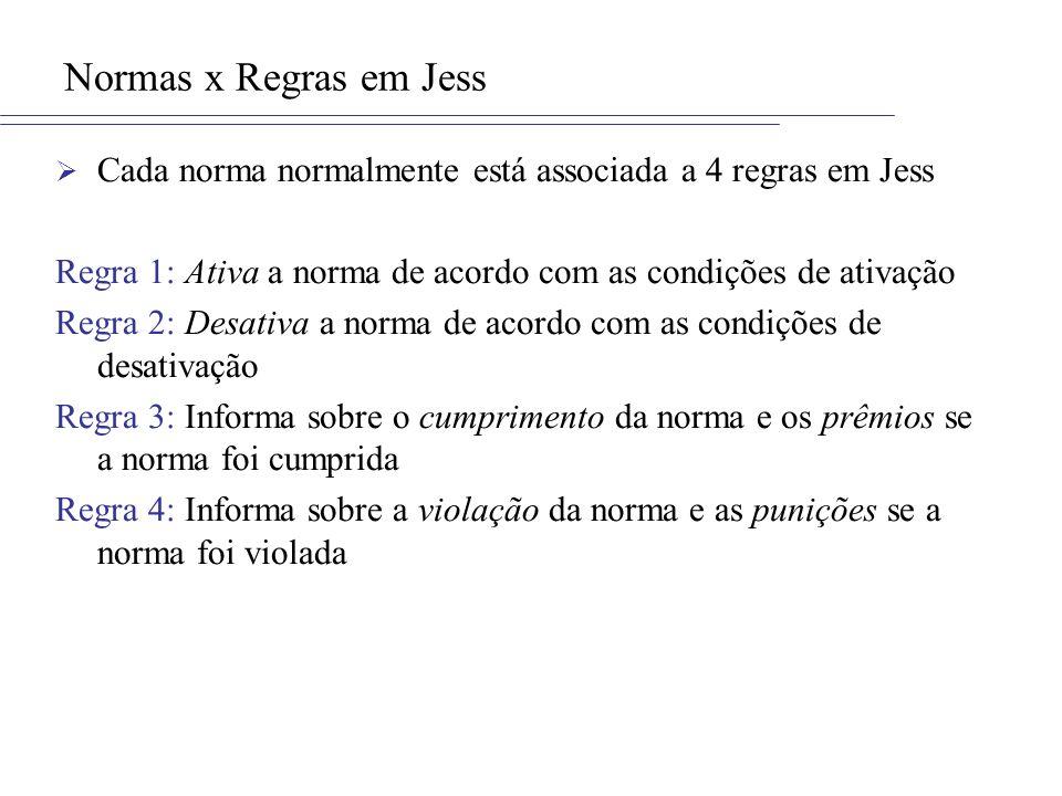 Normas x Regras em Jess Cada norma normalmente está associada a 4 regras em Jess Regra 1: Ativa a norma de acordo com as condições de ativação Regra 2