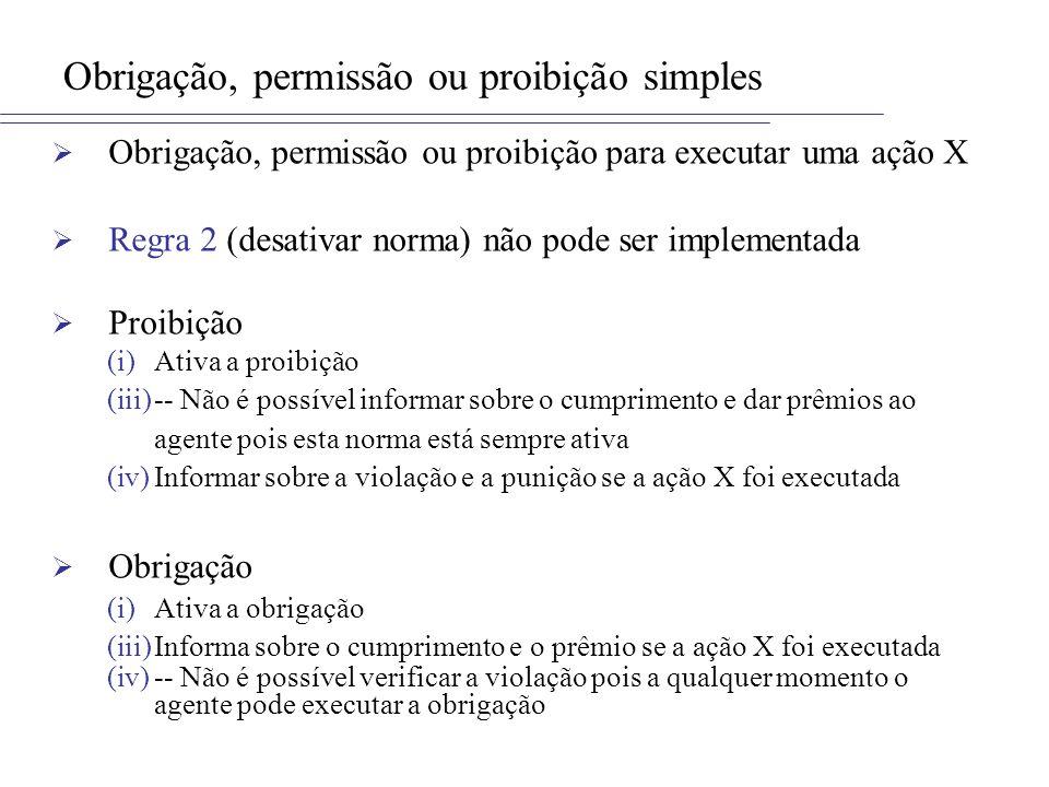 Obrigação, permissão ou proibição simples Obrigação, permissão ou proibição para executar uma ação X Regra 2 (desativar norma) não pode ser implementa