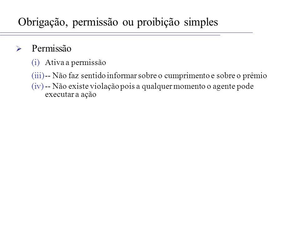 Obrigação, permissão ou proibição simples Permissão (i)Ativa a permissão (iii)-- Não faz sentido informar sobre o cumprimento e sobre o prêmio (iv)--